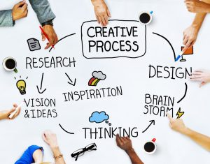 Top 10 UX Design Beginner Skills Need to Have