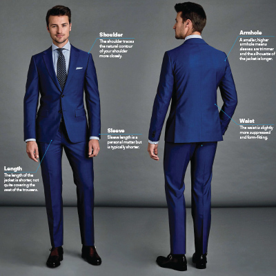 803e197a6d men's designer suits Archives - Digital Marketing Test Site