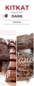 KitKat dark chocolate Mississauga